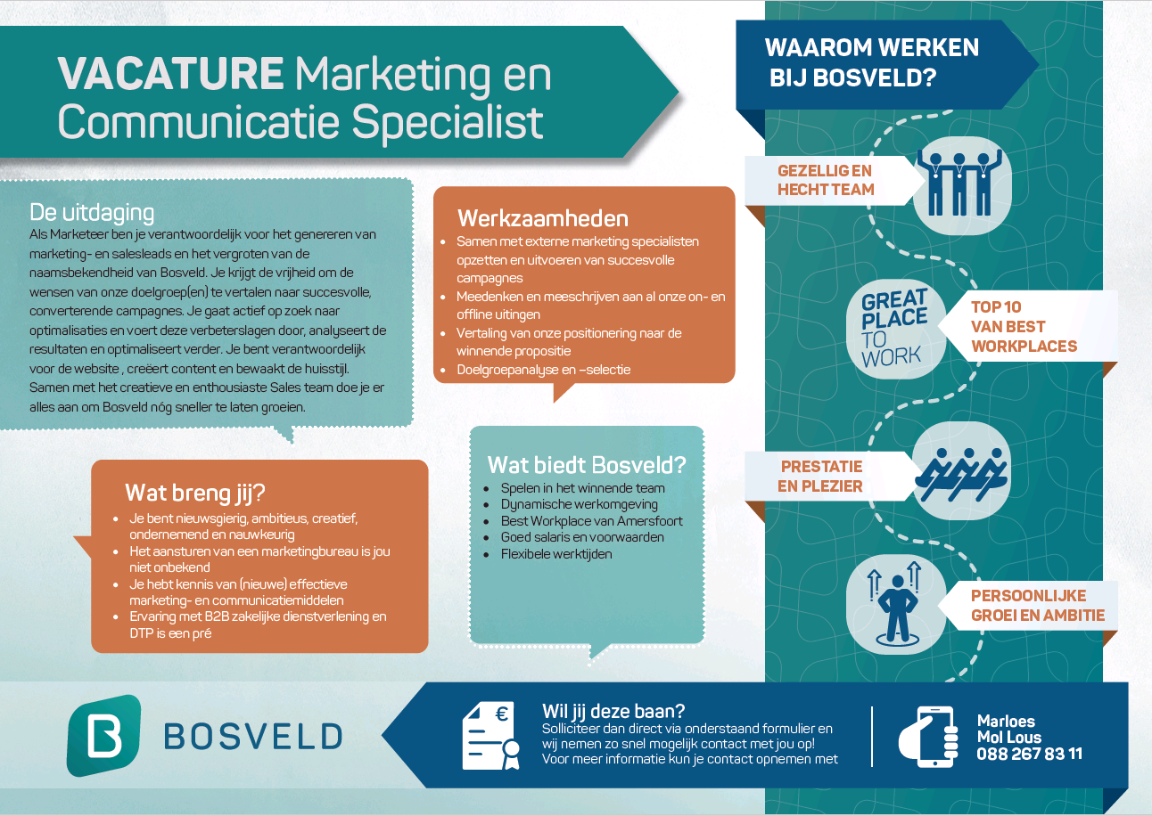Vacature Marketing en Communicatie Specialist
